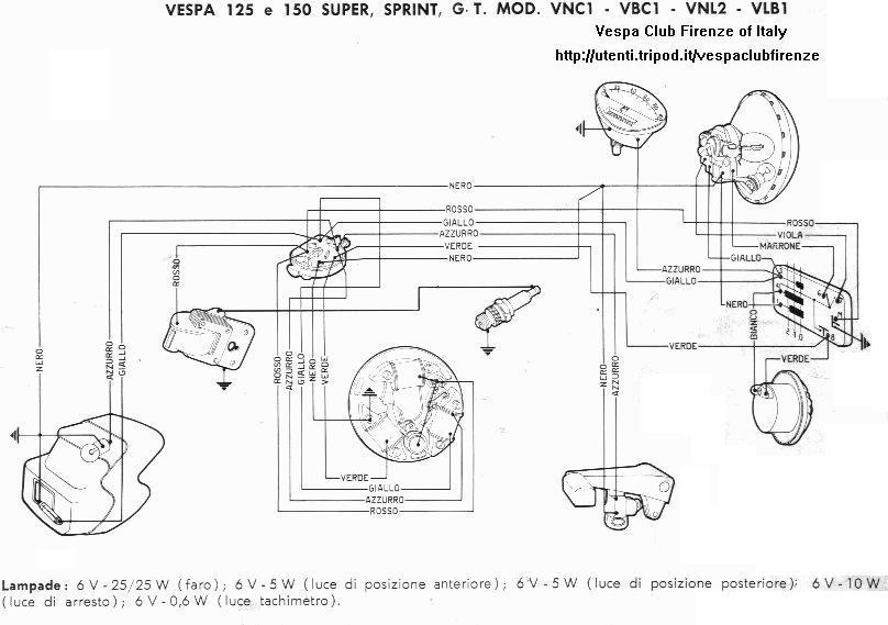 Schema Elettrico Liberty 125 : Modifica impianto elettrico da a v tecnica generale