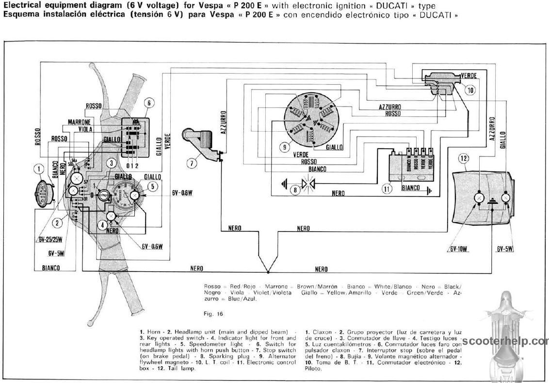 Schema Elettrico Frecce : Dubbio impianto elettrico p e senza freccie tecnica
