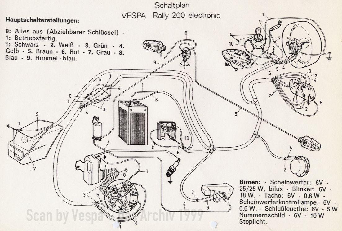 Schemi Elettrici Vespa : Elettrico statore vespa pk s