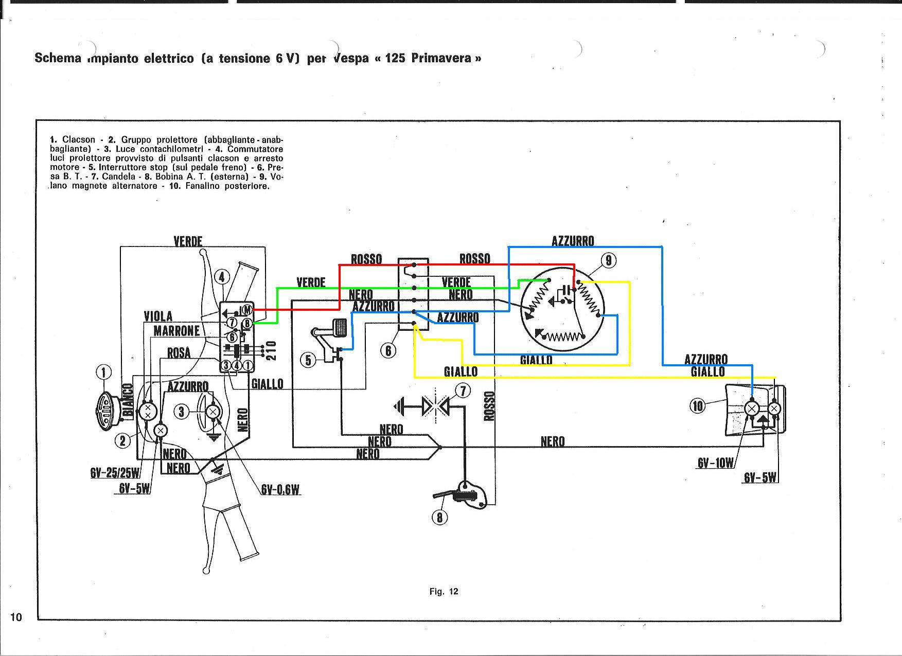 Schema Elettrico Liberty 125 : Adattare statore special su et elaborazioni telai