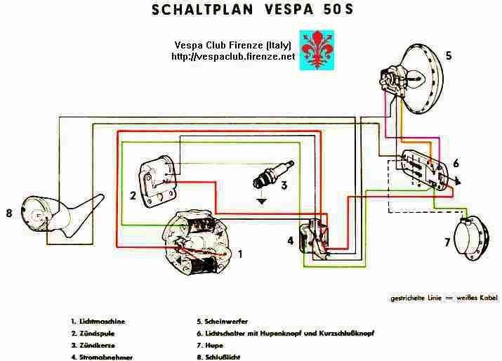 vespa 50 special impianto elettrico