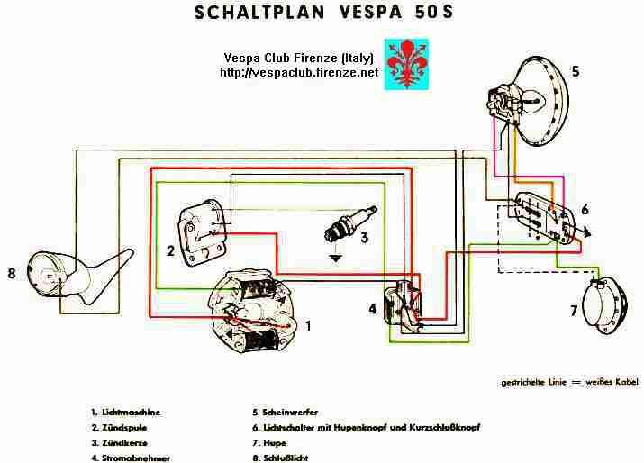 Schema Elettrico Vespa Et3 : Impianto elettrico per motore su telaio