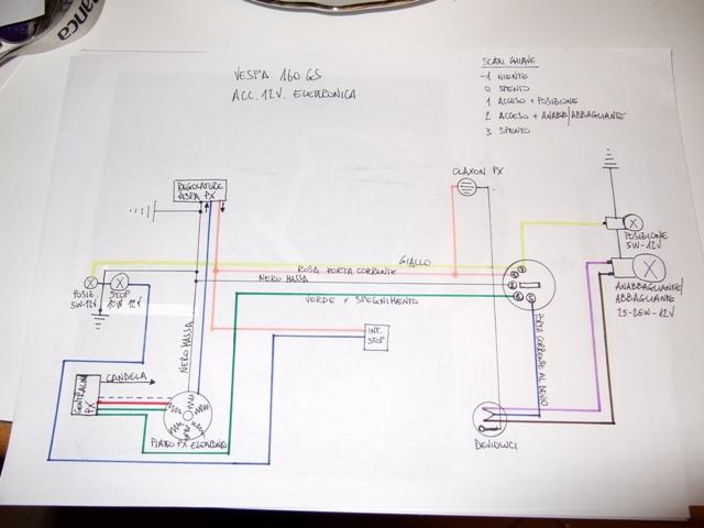 Schema Elettrico : Modifica impianto elettrico gs da a volts elaborazioni